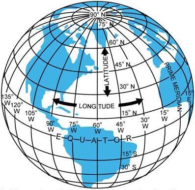 Latitudine, longitudine